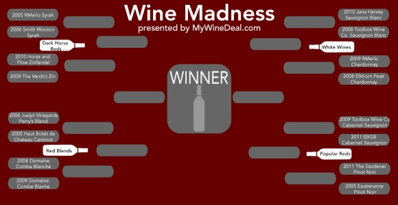 2013WineMadness